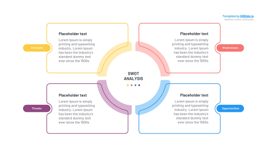 SWOT table Powerpoint template free