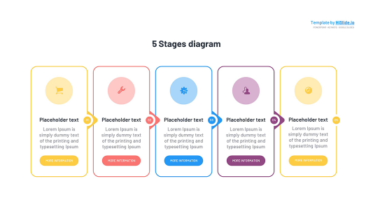 5 Stages template for Keynote free