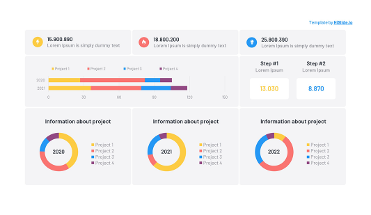 Free Project Dashboard Powerpoint