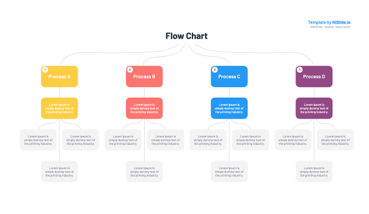 Flow chart Google slides template