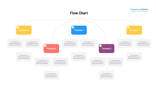 Google slides Flow chart