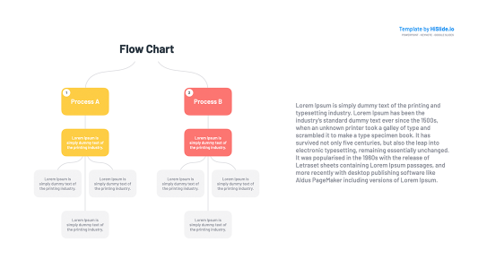 Process flow chart Google slides