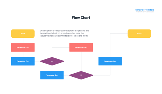 Flow chart Google slides template free