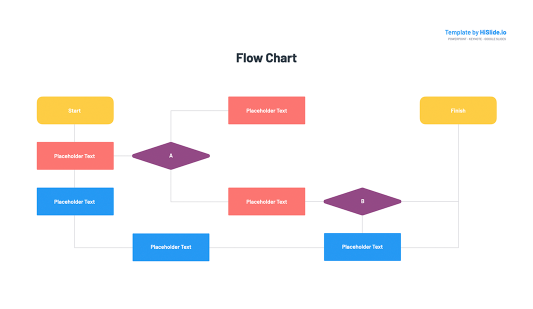 Flow chart for Google slides template