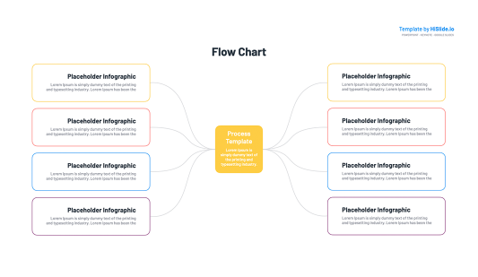 Flow chart Google slides presentation
