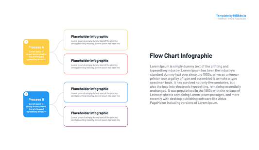 Flowchart Google slides presentation