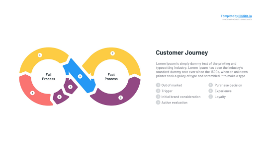 Customer Experience Process Keynote Template