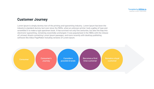 Customer Journey map for Keynote